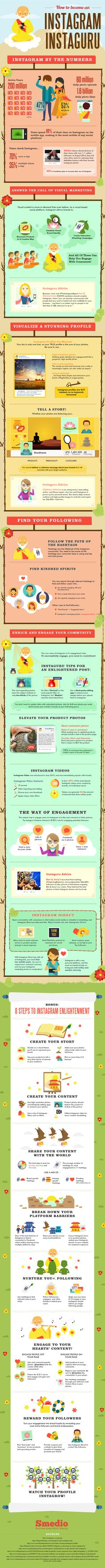 How to Become an #In