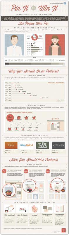 http://pinterestbutton.biz A marketer�s guide to Pinterest [infographics] Ideal