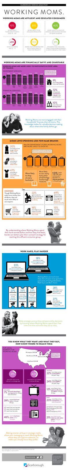 Working Moms   #infographic #WorkingMoms #Business