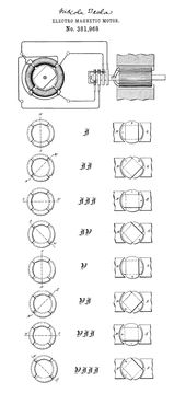 Drawing from U.S. Patent 381,968, illustrating principle of Tesla's alternating current motor