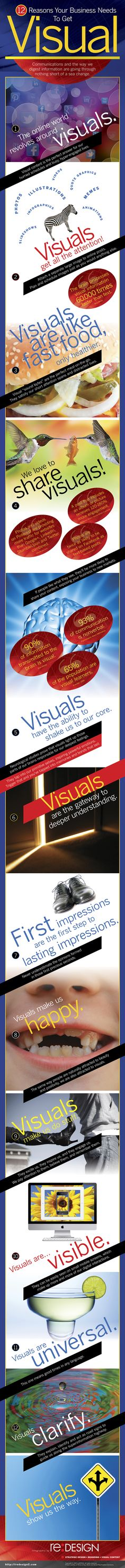 12 Reasons Your Business Needs to Get Visual #Infographic http://www.redesign2.com/1/post/2014/05/infographic-12-reasons-your-business-needs-to-get-visual.html