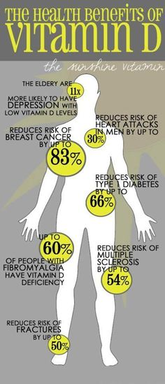 Vitamin D. Stay Healthy!