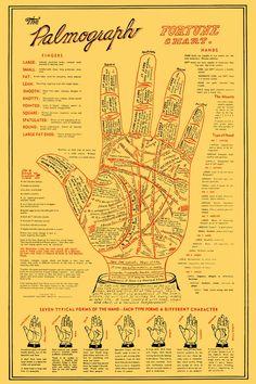 Palmograph.
