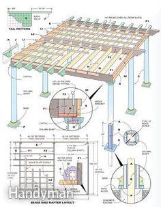 How to build a pergola.