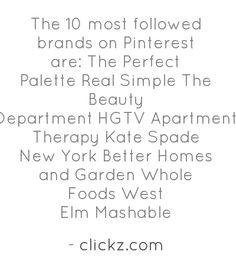Most popular brands on Pinterest