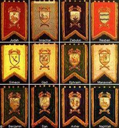 12 LETRAS, 12 TRIBUS DE ISRAEL.