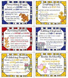 Sailing Through 1st Grade: Reading and Writing Strategies