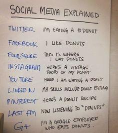 Lol Nice Way To Explain Social Media!!!