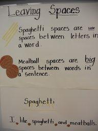 Leaving spaces writing anchor charts, school, leav space, kindergarten blogs, writer, teacher, teaching writing, kindergarten writing, kids writing