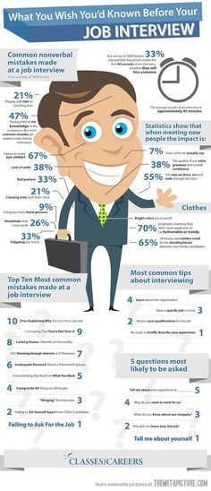 What you wish you'd known before your job interview…