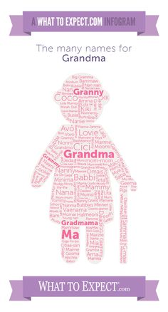 Grandma names