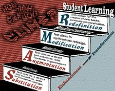 Student Learning and the SAMR Staircase: http://ljhstechtalk.blogspot.com/2013/08/the-samr-model.html