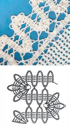 Háčkované krajky z Brugg Historie háčkované krajky techniky tvorby pásku pro háčkování jednotlivých států Bruggách krajky