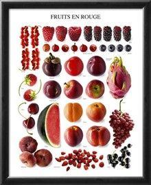 Red Fruit Obra de arte en AllPosters.com.ar.