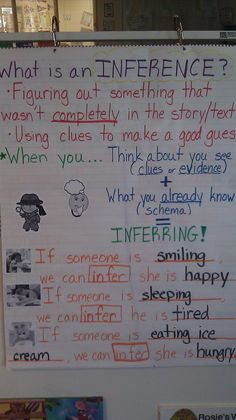 making inferences anchor chart, languag art, school kids, literacy anchor charts, readers notebook, making inferences chart, inference anchor chart, android app, inferring anchor chart