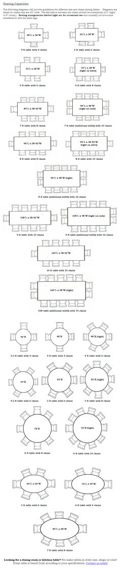 @Aubri Martin  Dining Table seating capacities chart by size and shape