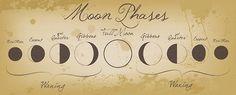 moon phases luna, hodg podg, art, moon magic, inspir, magick, tattoo, ink, moon phase