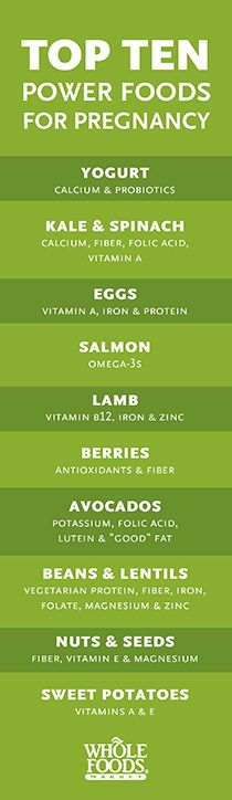 Top ten power foods for pregnancy! (And good to know for the rest of us, too.)