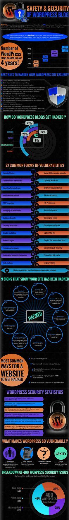 #Infographic #Infografia Security Statistics and hacks on #WordPress blogs,Estadísticas sobre seguridad y hackeos de blogs en WordPress...