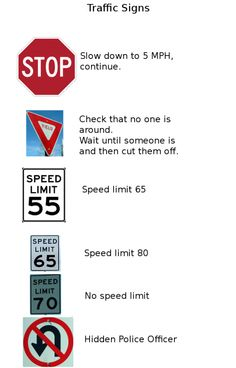 Traffic Signs; the true meaning