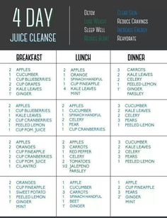 Juice cleanse recipe