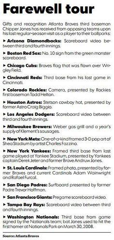 Here's how much baseball loves Chipper Jones!