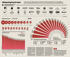 Infographic | Raconteur / The Times by Design Surgery