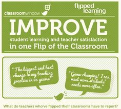 Infographic  - Results from survey of teachers and students who have flipped! #flipping
