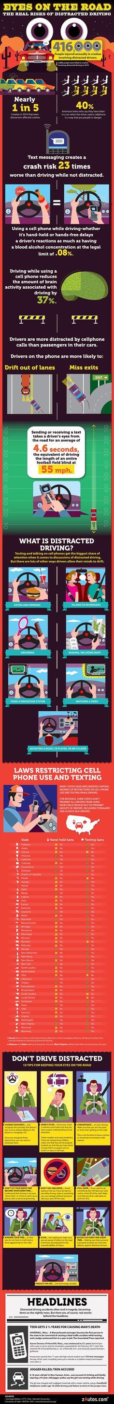 Distracted Driving Infographic: Dangers of #DistractedDriving