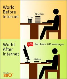 Internet Changed The Way How We Worked... From the school going kids to the corporate professionals, everyone is benefiting from #INTERNET.