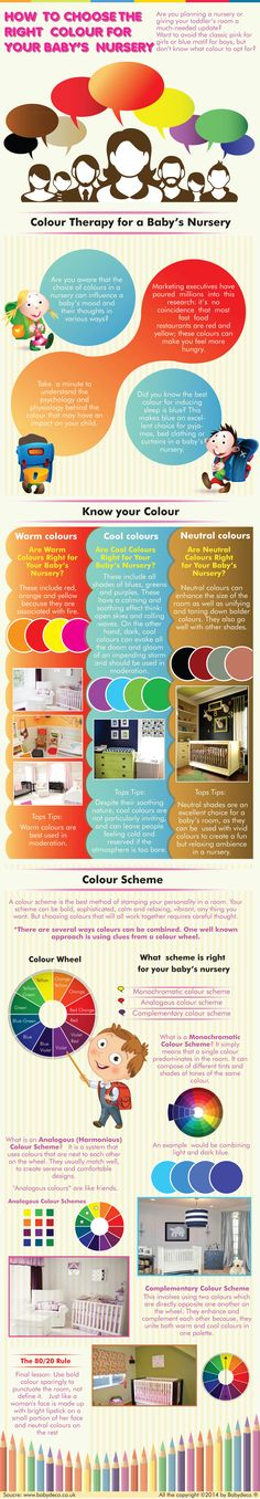 Understand the physiology of different colours and more . Click NOW for a eBook http://www.babydeco.co.uk/  #homedecor #babyroom #interior  #infographic