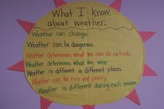 What I know about weather brainstorm