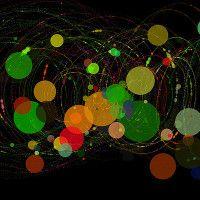 Come la Data Visuali