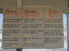 Using the O-W-I strategy from Nonfiction Reading Power