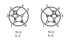 Twistor diagrams depicting an interaction between six gluons