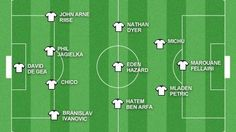 BBC's Garth Crooks #EPL Team of the week #CFC