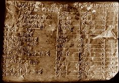 Babylonian mathematics (2000 BC) solved equations and demonstrated the discovery of what is now known as the Pthagorean Theorem
