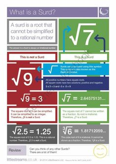 What is a Surd? | Skills Poster from LittleStreams on TeachersNotebook.com -  (1 page)  - What is a Surd? This is a surprisingly slippery topic. As a teacher or tutor, we might have an understanding of what one is, but there are a lot of loopholes, traps and exceptions. This poster helps!