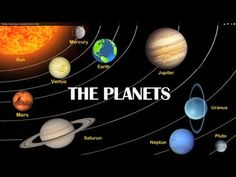 Planets in Solar System - Names of Planets for Kids