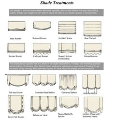 BEST DRAPERY Descriptions I have EVER SEEN!! Marie Flanigan Interiors: Drapery How-To