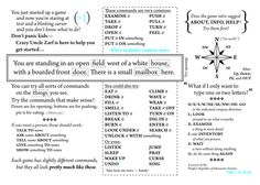 Digital game-based language learning with Interactive Fiction (PART 1) #IF