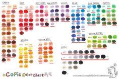 Copics, true colors in blending families