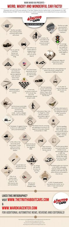 Interesting Car Facts!