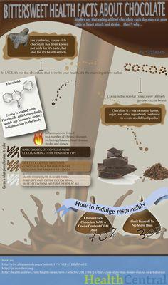 Health facts about chocolate #daskalidès #belgian #chocolate #chocolat #chocolade #cocoa #cacao #daskalides #ganache #sweet #praline #bonbon #coffee #belgium #belgian #belge #quality #chocolatier #gift #love #chocoholic #aroma #koffie #café #infographic #info #didyouknow