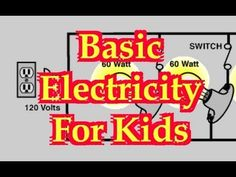 ▶ Basic Electricity for kids - Very educational film showing kids how electricity works. - YouTube