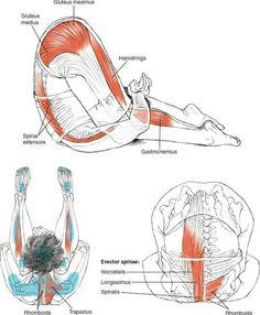 Ear to knee yoga pose