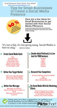 Simple Starting Tips to help Small Business Go Social #infographic