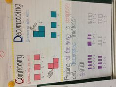 Composing and Decomposing Fractions chart/poster