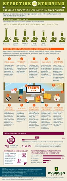Helpful study tips for any college student. www.tutorbuddies.com #tutor #student #college #university #study #backtoschool #keepcalm #school  - repinned by @PediaStaff – Please Visit ht.ly/63sNtfor all our ped therapy, school & special ed pins