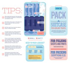 How to Pack a Suitcase by Jennifer Giesler, via Behance